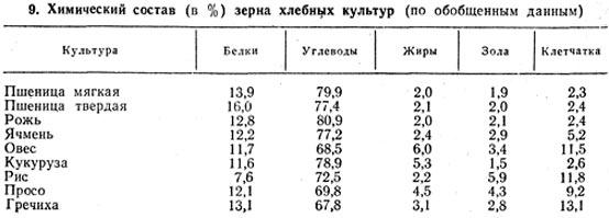 skolko-kaloriy-v-sperme-cheloveka