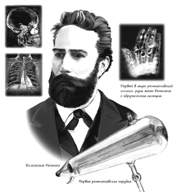 Открытие рентгеновских лучей доклад 5480